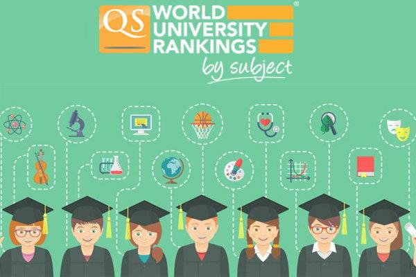 رتبه بندی دانشگاه های جهان موسسه کیو اس