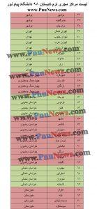 لیست-مراکز-ترم-تابستان-98-پیام-نور-2
